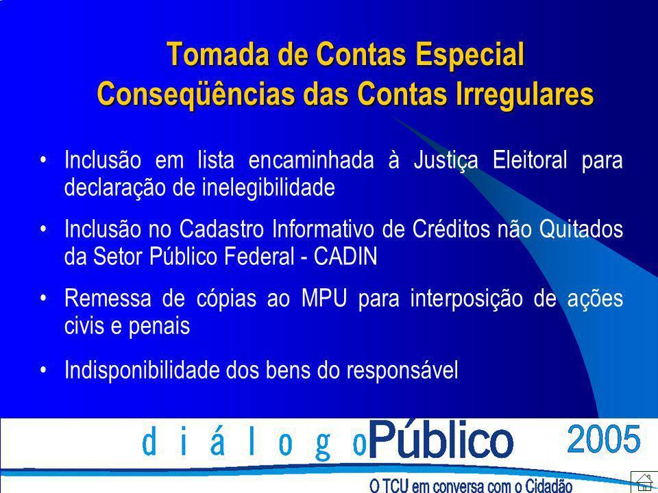 Tomada de Contas Especial Conseqüências das Contas Irregulares Inclusão em lista encaminhada à Justiça Eleitoral para declaração de inelegibilidade In