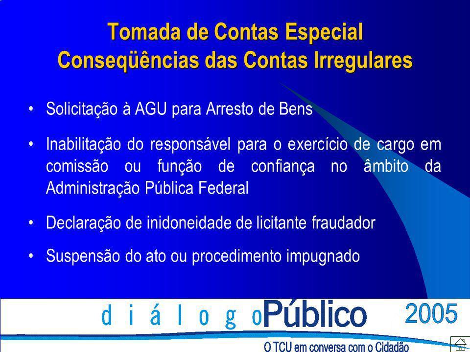 Tomada de Contas Especial Conseqüências das Contas Irregulares Solicitação à AGU para Arresto de Bens Inabilitação do responsável para o exercício de