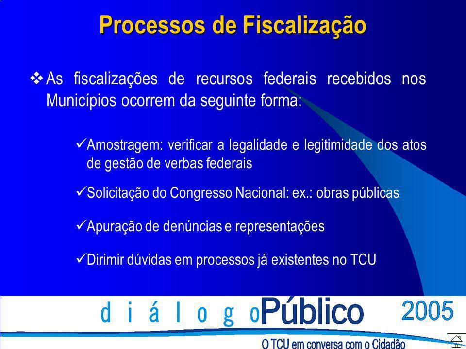 As fiscalizações de recursos federais recebidos nos Municípios ocorrem da seguinte forma: Amostragem: verificar a legalidade e legitimidade dos atos d