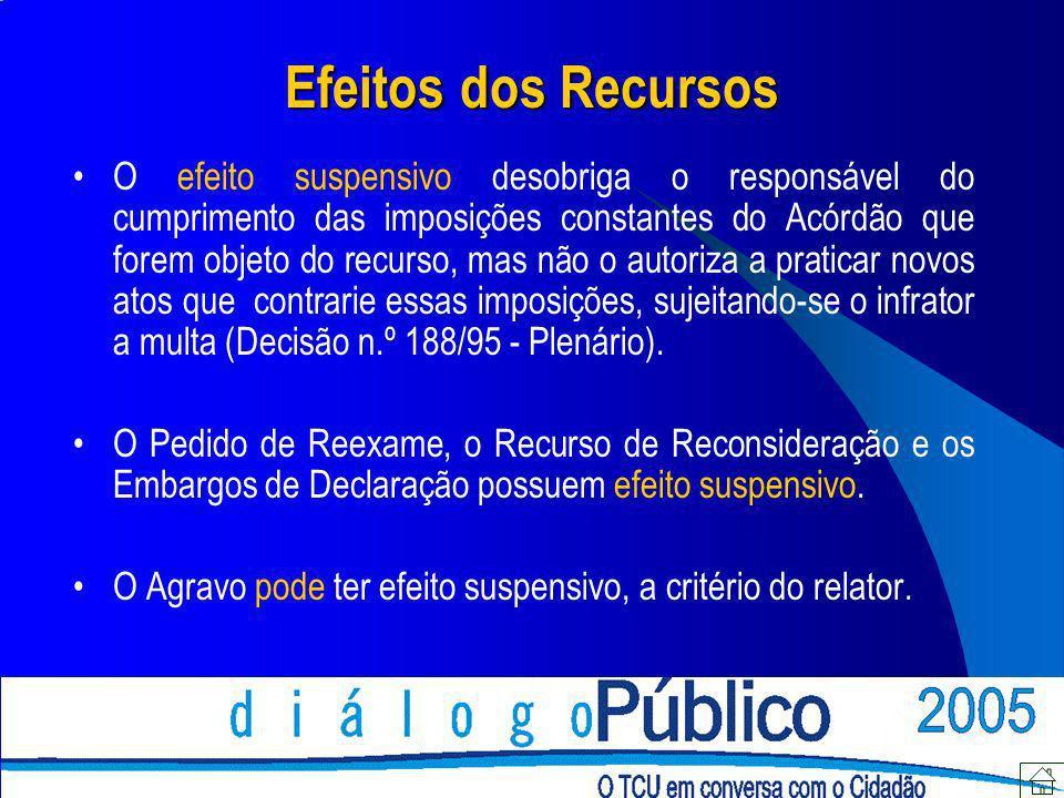 Efeitos dos Recursos O efeito suspensivo desobriga o responsável do cumprimento das imposições constantes do Acórdão que forem objeto do recurso, mas
