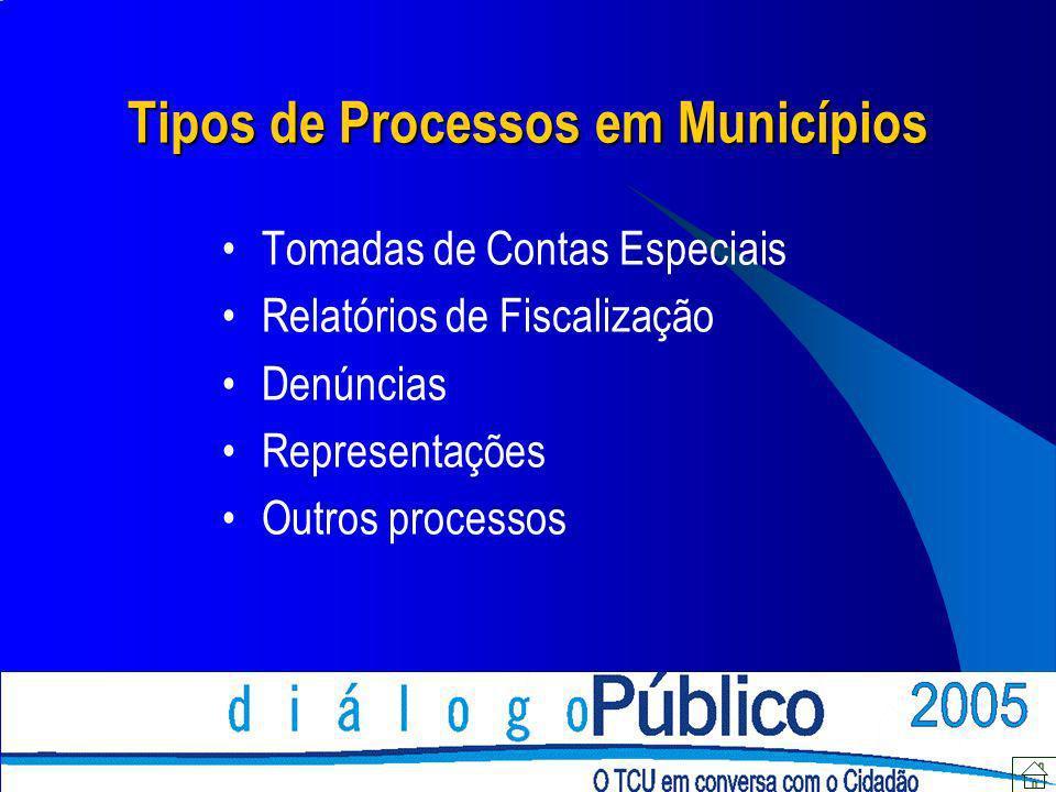 Acompanhamento de Processos Os responsáveis podem acompanhar a tramitação de seus processos mediante acesso à página do TCU na Internet www.tcu.gov.br