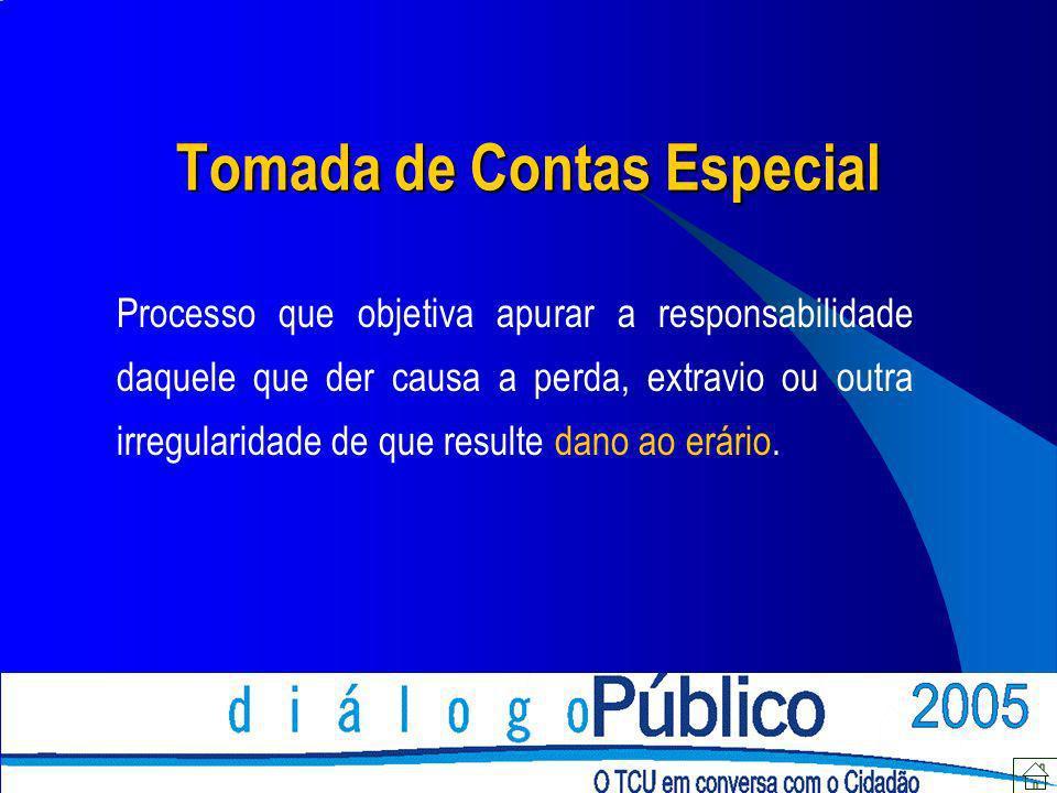 Processos em trâmite na Secex/SP em 31/5/2005 Fonte : Secretaria de Planejamento e Gestão do TCU