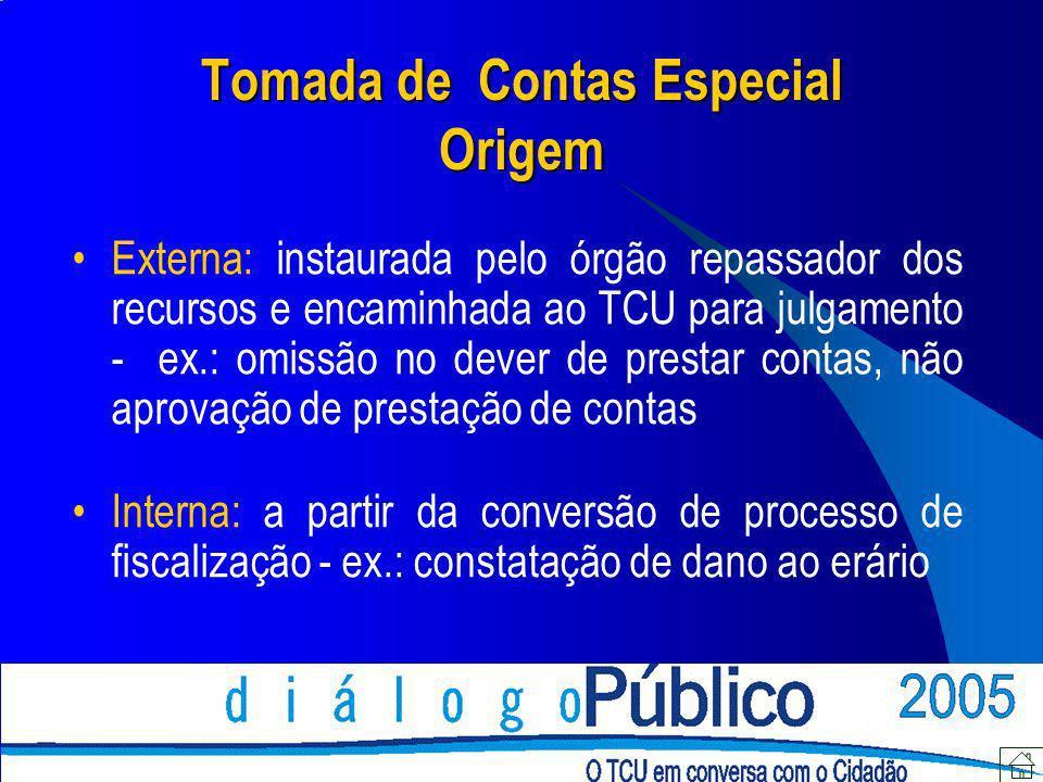 Tomada de Contas Especial Origem Externa: instaurada pelo órgão repassador dos recursos e encaminhada ao TCU para julgamento - ex.: omissão no dever d