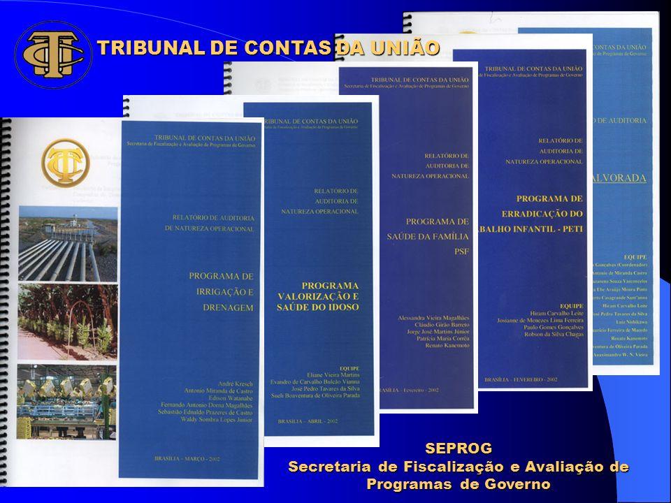 Sistemática de Avaliação de Programas de Governo adotada pelo Tribunal de Contas da União TRIBUNAL DE CONTAS DA UNIÃO Secretaria de Fiscalização e Avaliação de Programas de Governo