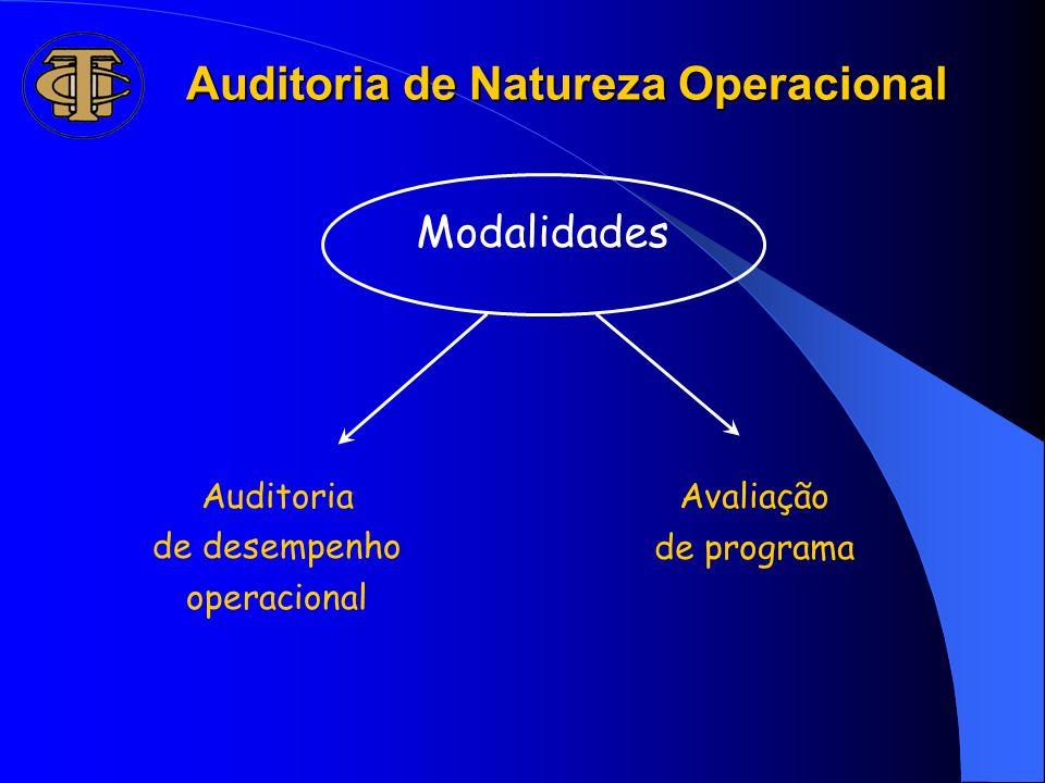Auditoria de Natureza Operacional Avaliação de programa Auditoria de desempenho operacional Modalidades