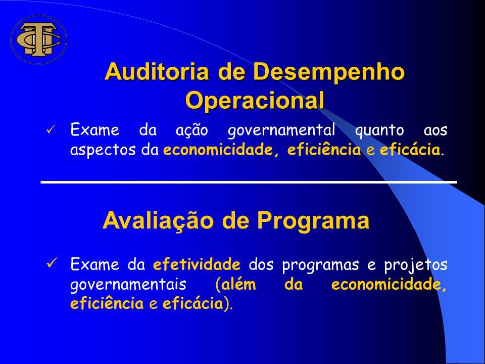 Auditoria de Desempenho Operacional Exame da ação governamental quanto aos aspectos da economicidade, eficiência e eficácia. Avaliação de Programa Exa