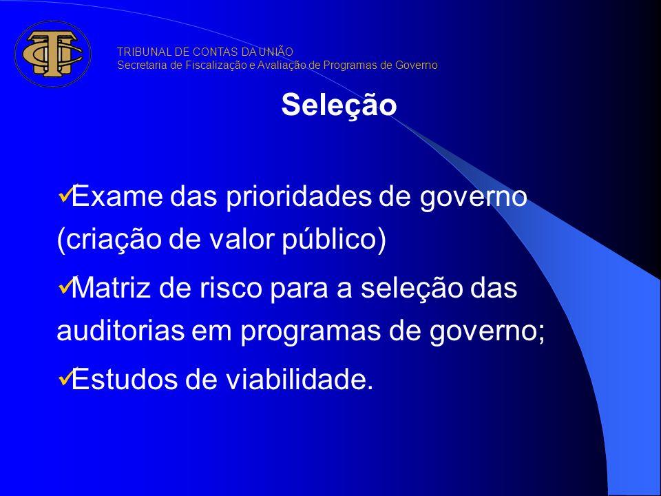 Seleção Exame das prioridades de governo (criação de valor público) Matriz de risco para a seleção das auditorias em programas de governo; Estudos de