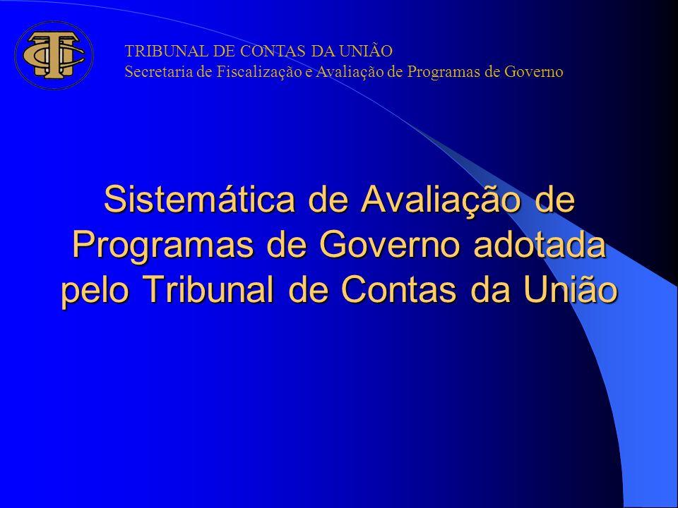 Sistemática de Avaliação de Programas de Governo adotada pelo Tribunal de Contas da União TRIBUNAL DE CONTAS DA UNIÃO Secretaria de Fiscalização e Ava