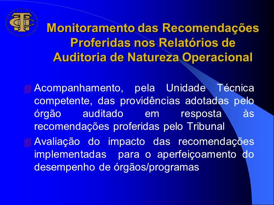 Monitoramento das Recomendações Proferidas nos Relatórios de Auditoria de Natureza Operacional 4 Acompanhamento, pela Unidade Técnica competente, das