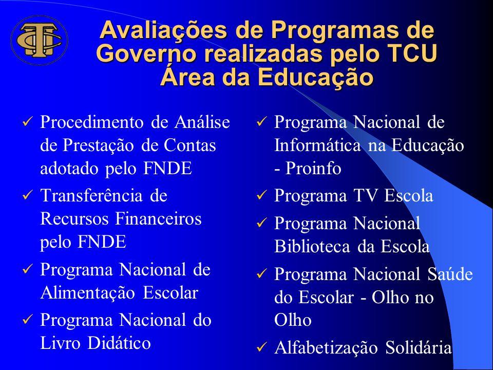 Avaliações de Programas de Governo realizadas pelo TCU Área da Educação Procedimento de Análise de Prestação de Contas adotado pelo FNDE Transferência