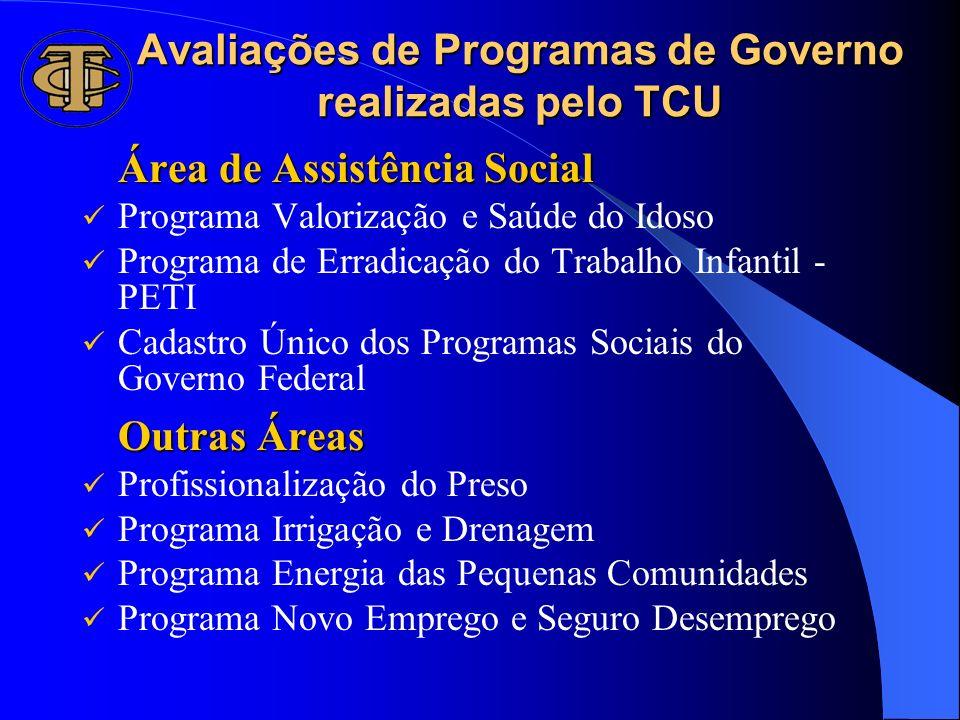 Avaliações de Programas de Governo realizadas pelo TCU Área de Assistência Social Programa Valorização e Saúde do Idoso Programa de Erradicação do Tra