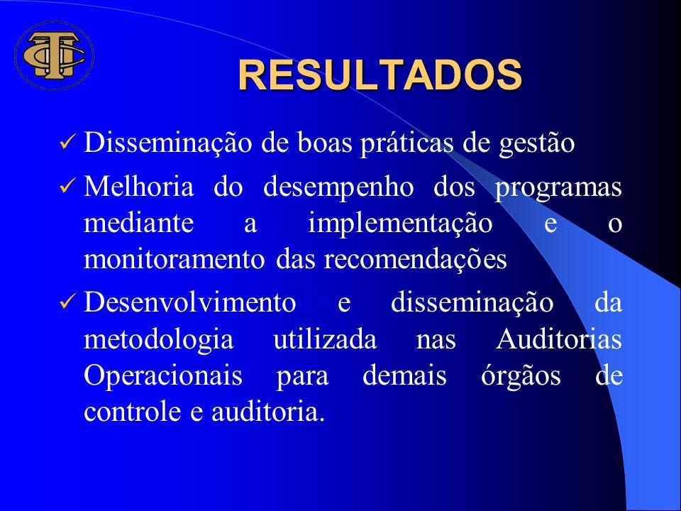 RESULTADOS Disseminação de boas práticas de gestão Melhoria do desempenho dos programas mediante a implementação e o monitoramento das recomendações D