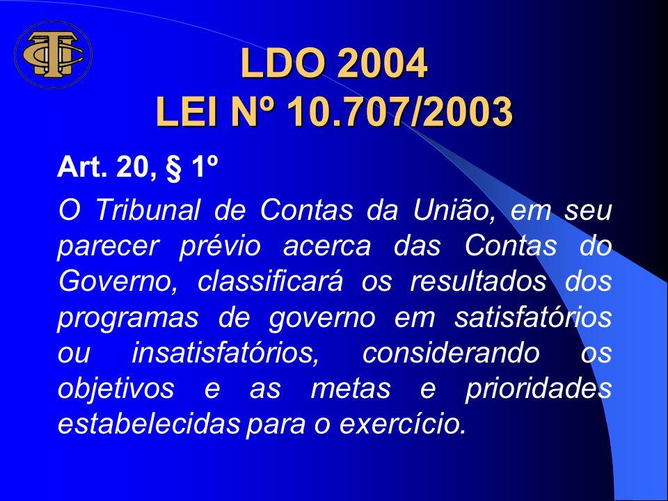 LDO 2004 LEI Nº 10.707/2003 Art. 20, § 1º O Tribunal de Contas da União, em seu parecer prévio acerca das Contas do Governo, classificará os resultado
