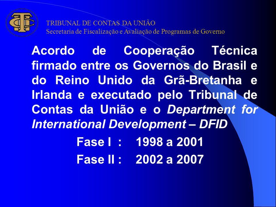 Acordo de Cooperação Técnica firmado entre os Governos do Brasil e do Reino Unido da Grã-Bretanha e Irlanda e executado pelo Tribunal de Contas da Uni