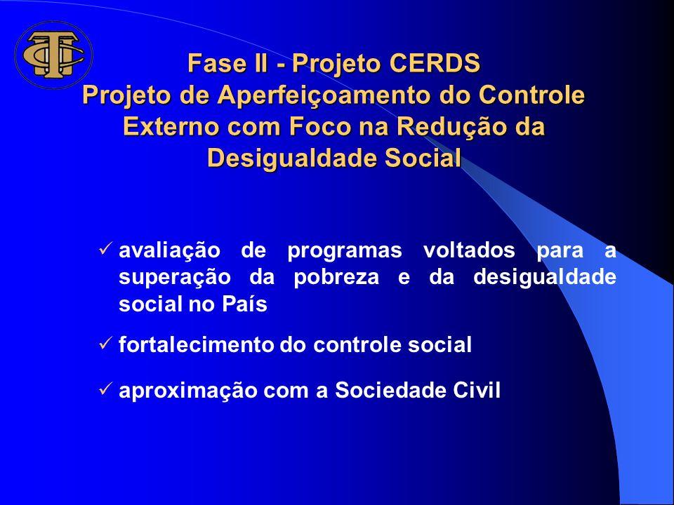 Fase II - Projeto CERDS Projeto de Aperfeiçoamento do Controle Externo com Foco na Redução da Desigualdade Social avaliação de programas voltados para