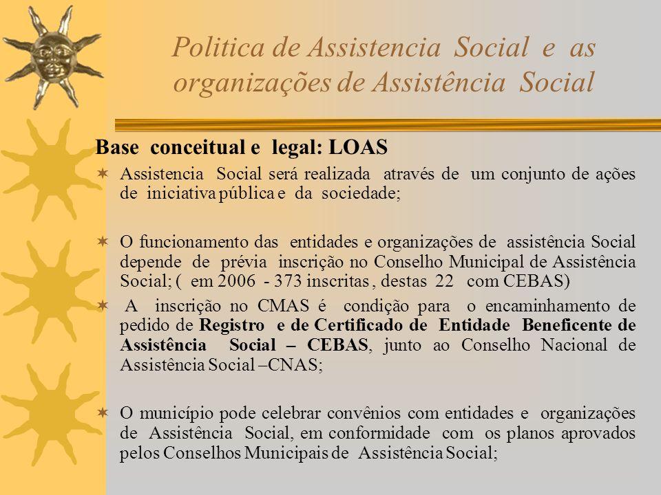 Politica de Assistencia Social e as organizações de Assistência Social Base conceitual e legal: LOAS Assistencia Social será realizada através de um c