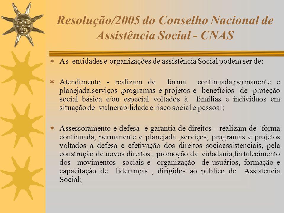 Resolução/2005 do Conselho Nacional de Assistência Social - CNAS As entidades e organizações de assistência Social podem ser de: Atendimento - realiza