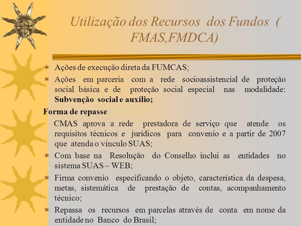 Utilização dos Recursos dos Fundos ( FMAS,FMDCA) Ações de execução direta da FUMCAS; Ações em parceria com a rede socioassistencial de proteção social