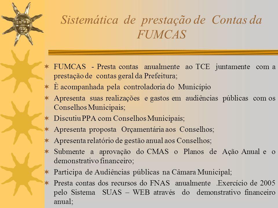Sistemática de prestação de Contas da FUMCAS FUMCAS - Presta contas anualmente ao TCE juntamente com a prestação de contas geral da Prefeitura; È acom