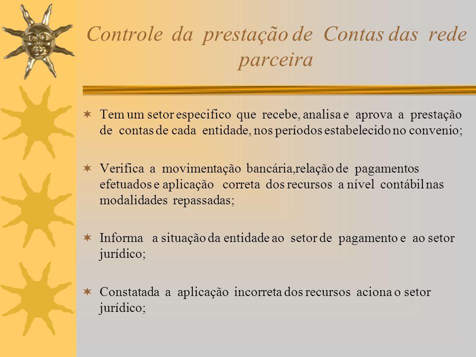 Controle da prestação de Contas das rede parceira Tem um setor especifico que recebe, analisa e aprova a prestação de contas de cada entidade, nos per