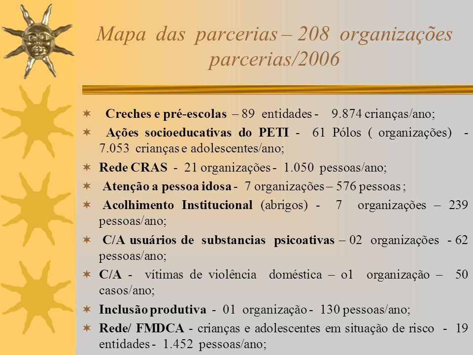 Mapa das parcerias – 208 organizações parcerias/2006 Creches e pré-escolas – 89 entidades - 9.874 crianças/ano; Ações socioeducativas do PETI - 61 Pól