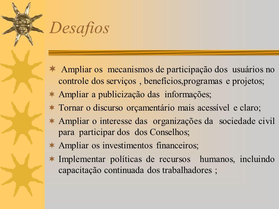 Desafios Ampliar os mecanismos de participação dos usuários no controle dos serviços, benefícios,programas e projetos; Ampliar a publicização das info