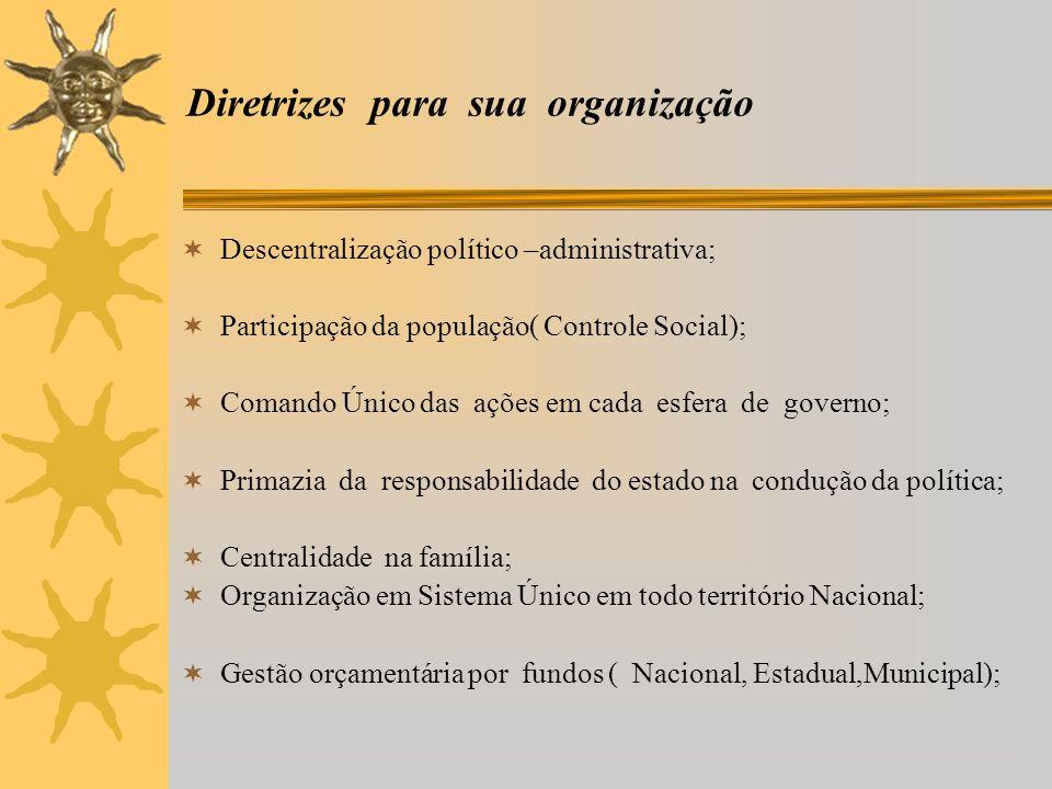 Diretrizes para sua organização Descentralização político –administrativa; Participação da população( Controle Social); Comando Único das ações em cad