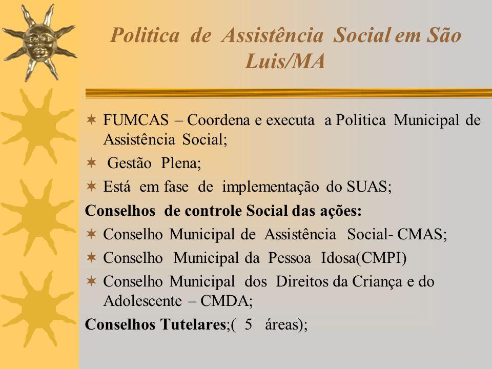 Politica de Assistência Social em São Luis/MA FUMCAS – Coordena e executa a Politica Municipal de Assistência Social; Gestão Plena; Está em fase de im