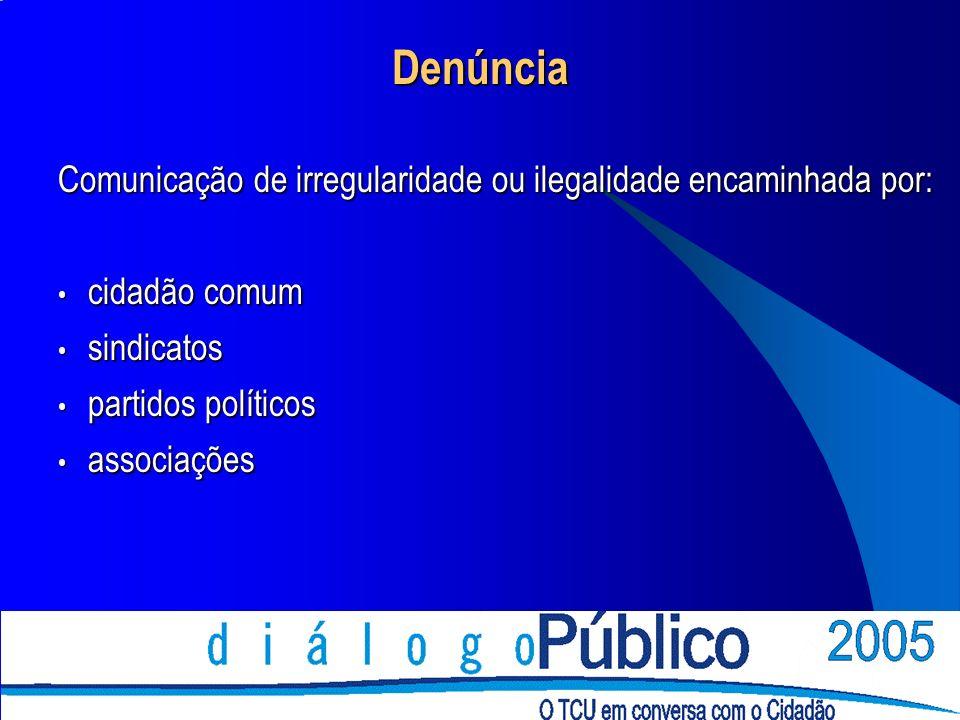 Denúncia Comunicação de irregularidade ou ilegalidade encaminhada por: cidadão comum cidadão comum sindicatos sindicatos partidos políticos partidos políticos associações associações
