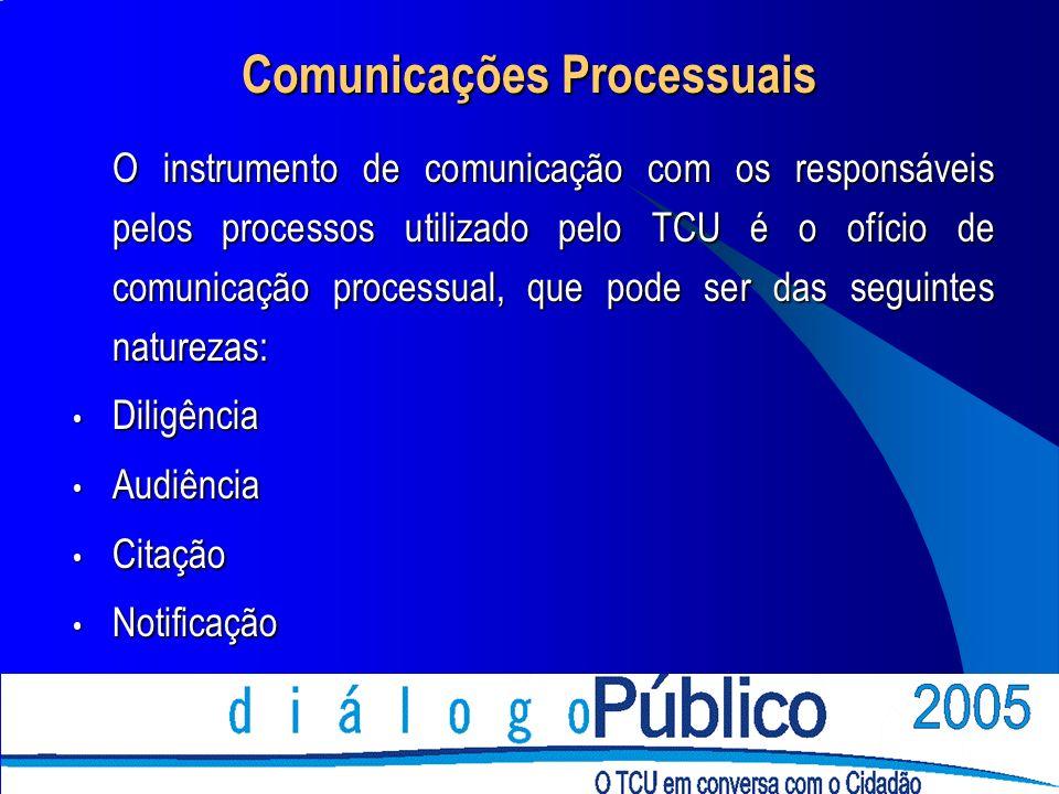 Comunicações Processuais O instrumento de comunicação com os responsáveis pelos processos utilizado pelo TCU é o ofício de comunicação processual, que pode ser das seguintes naturezas: Diligência Diligência Audiência Audiência Citação Citação Notificação Notificação