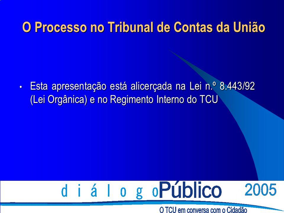 O Processo no Tribunal de Contas da União O Processo no Tribunal de Contas da União Esta apresentação está alicerçada na Lei n.º 8.443/92 (Lei Orgânica) e no Regimento Interno do TCU Esta apresentação está alicerçada na Lei n.º 8.443/92 (Lei Orgânica) e no Regimento Interno do TCU