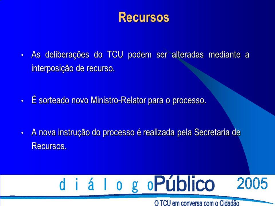Recursos Recursos As deliberações do TCU podem ser alteradas mediante a interposição de recurso.