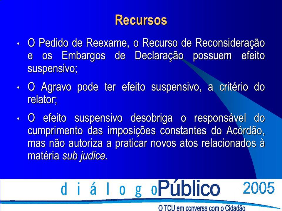 Recursos O Pedido de Reexame, o Recurso de Reconsideração e os Embargos de Declaração possuem efeito suspensivo; O Pedido de Reexame, o Recurso de Reconsideração e os Embargos de Declaração possuem efeito suspensivo; O Agravo pode ter efeito suspensivo, a critério do relator; O Agravo pode ter efeito suspensivo, a critério do relator; O efeito suspensivo desobriga o responsável do cumprimento das imposições constantes do Acórdão, mas não autoriza a praticar novos atos relacionados à matéria sub judice.