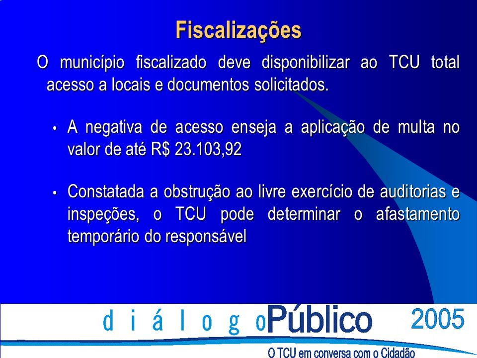 Fiscalizações O município fiscalizado deve disponibilizar ao TCU total acesso a locais e documentos solicitados.