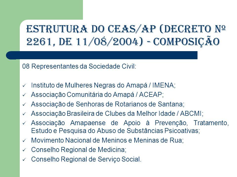 Estrutura do CEAS/AP (Decreto nº 2261, de 11/08/2004) - Composição 08 Representantes do Poder Público: Secretaria de Estado do Trabalho e da Cidadania / SETRACI; Secretaria de Estado do Planejamento e Coord.