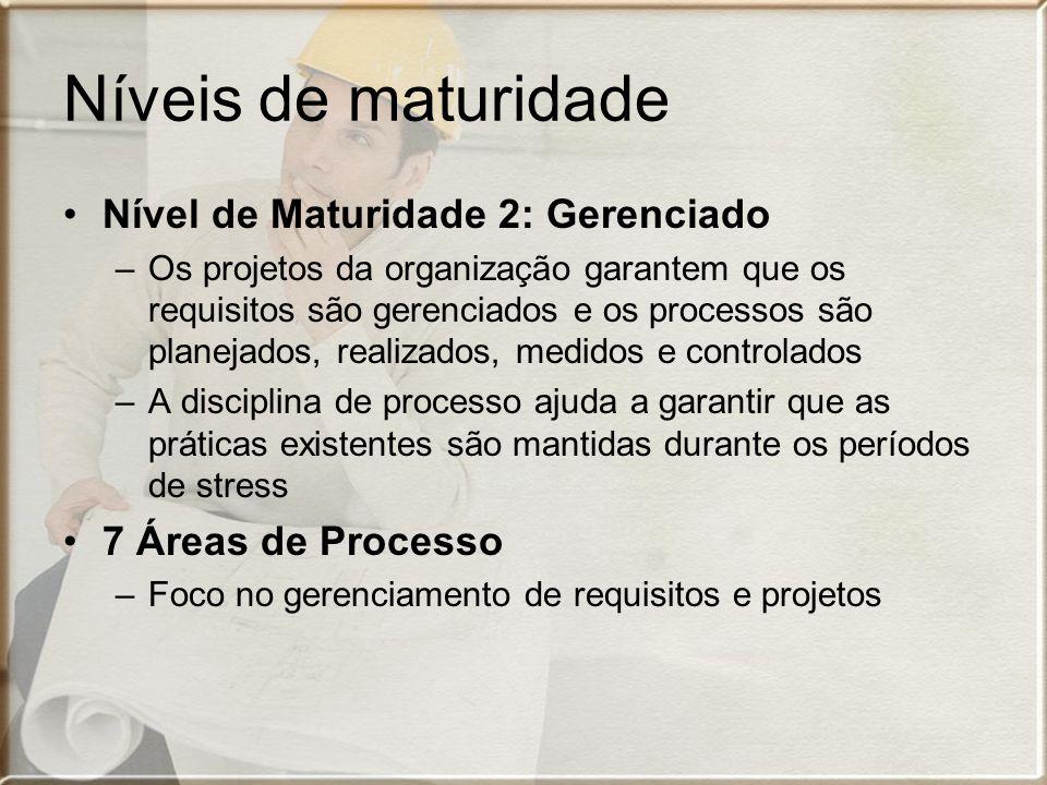 Níveis de maturidade Nível de Maturidade 2: Gerenciado –Os projetos da organização garantem que os requisitos são gerenciados e os processos são plane