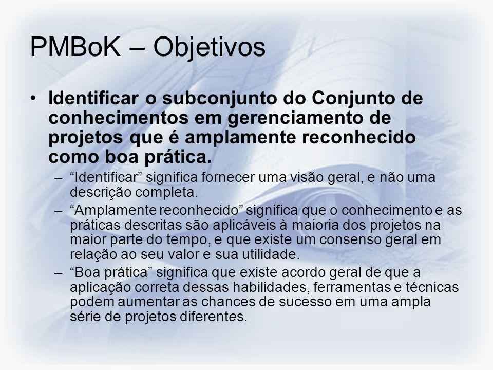 PMBoK – Objetivos Identificar o subconjunto do Conjunto de conhecimentos em gerenciamento de projetos que é amplamente reconhecido como boa prática. –