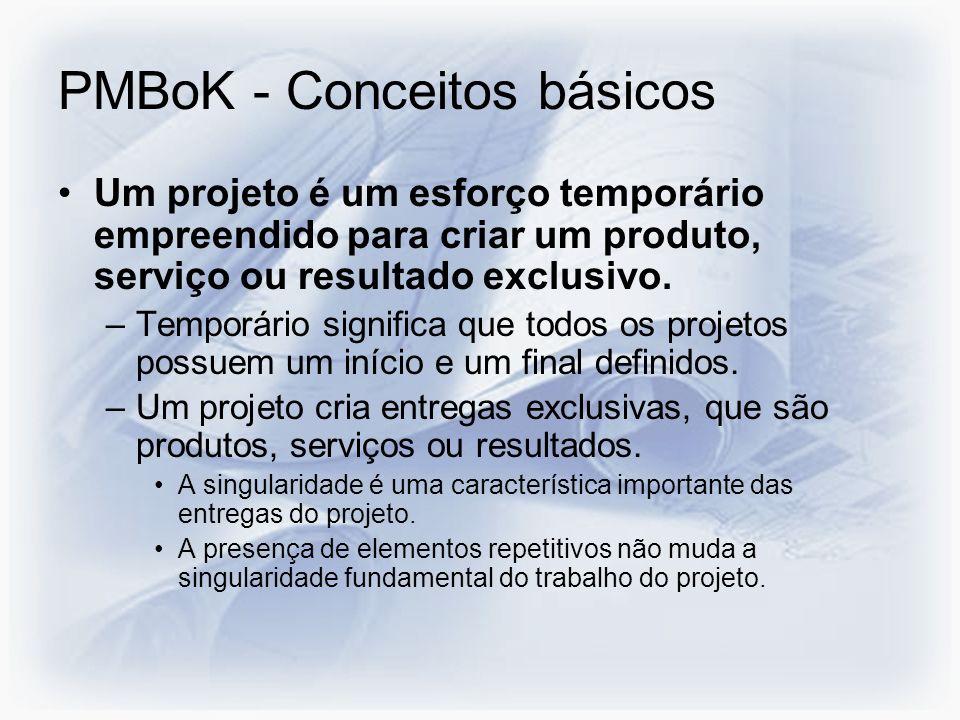 PMBoK - Conceitos básicos Um projeto é um esforço temporário empreendido para criar um produto, serviço ou resultado exclusivo. –Temporário significa
