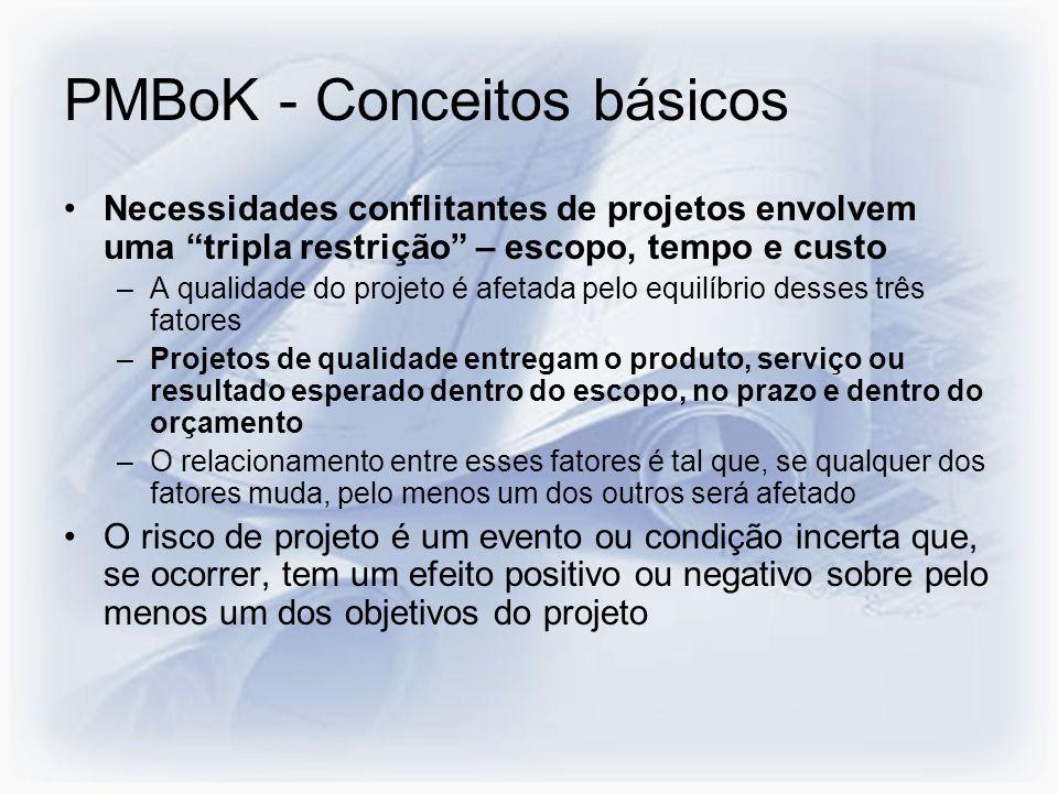 PMBoK - Conceitos básicos Necessidades conflitantes de projetos envolvem uma tripla restrição – escopo, tempo e custo –A qualidade do projeto é afetada pelo equilíbrio desses três fatores –Projetos de qualidade entregam o produto, serviço ou resultado esperado dentro do escopo, no prazo e dentro do orçamento –O relacionamento entre esses fatores é tal que, se qualquer dos fatores muda, pelo menos um dos outros será afetado O risco de projeto é um evento ou condição incerta que, se ocorrer, tem um efeito positivo ou negativo sobre pelo menos um dos objetivos do projeto