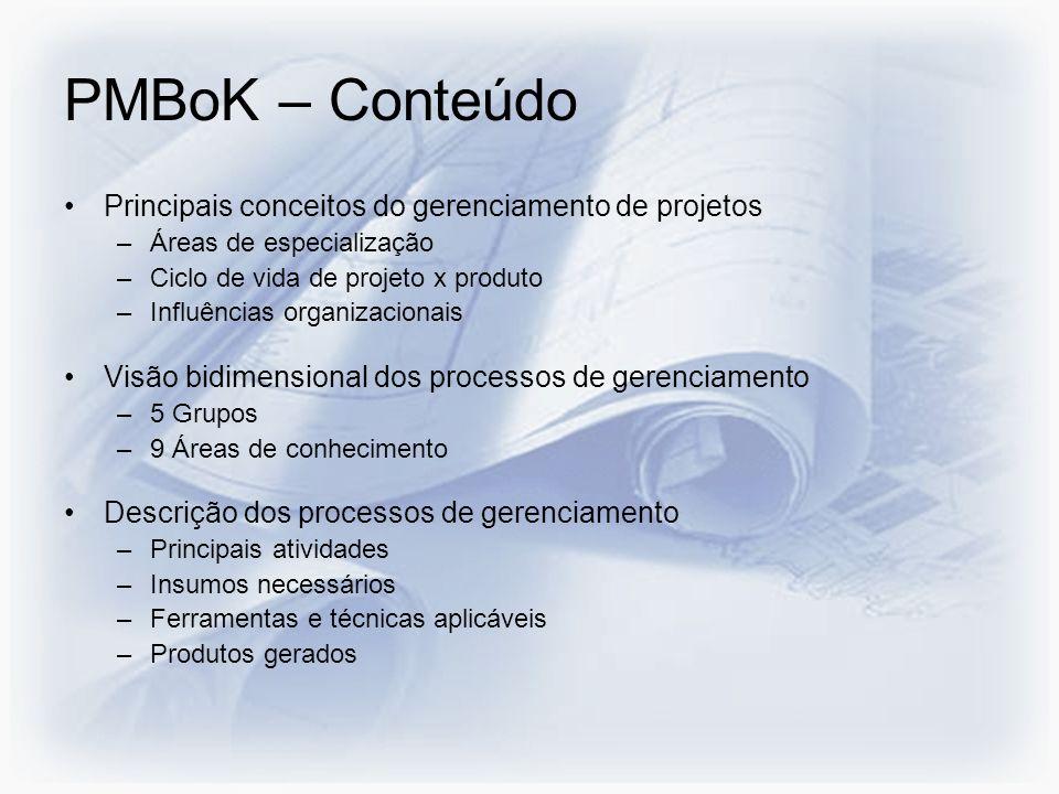 PMBoK – Conteúdo Principais conceitos do gerenciamento de projetos –Áreas de especialização –Ciclo de vida de projeto x produto –Influências organizac