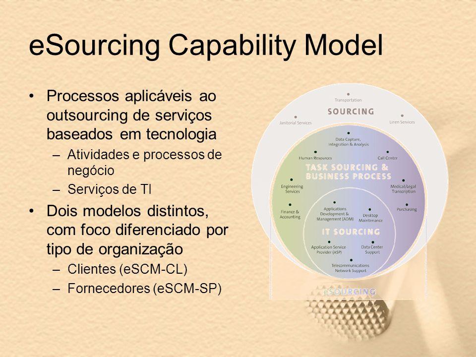 eSourcing Capability Model Processos aplicáveis ao outsourcing de serviços baseados em tecnologia –Atividades e processos de negócio –Serviços de TI Dois modelos distintos, com foco diferenciado por tipo de organização –Clientes (eSCM-CL) –Fornecedores (eSCM-SP)