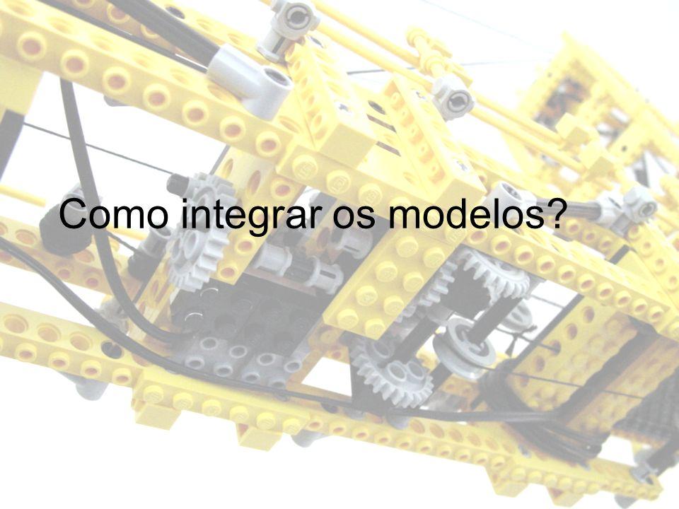 Como integrar os modelos?