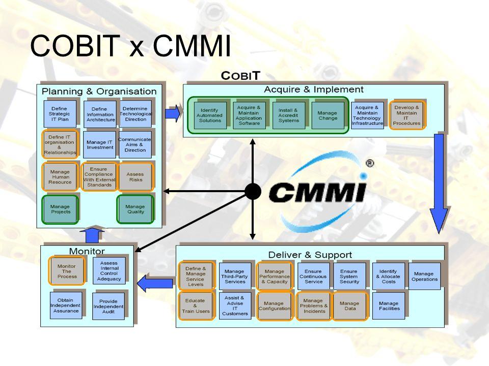 COBIT x CMMI
