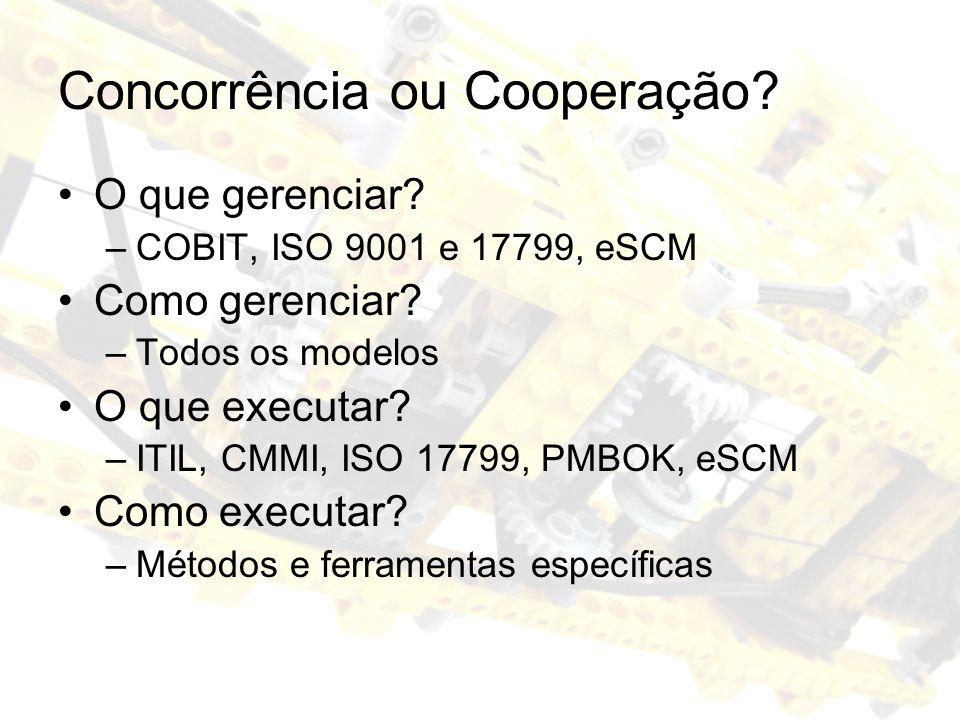 O que gerenciar? –COBIT, ISO 9001 e 17799, eSCM Como gerenciar? –Todos os modelos O que executar? –ITIL, CMMI, ISO 17799, PMBOK, eSCM Como executar? –