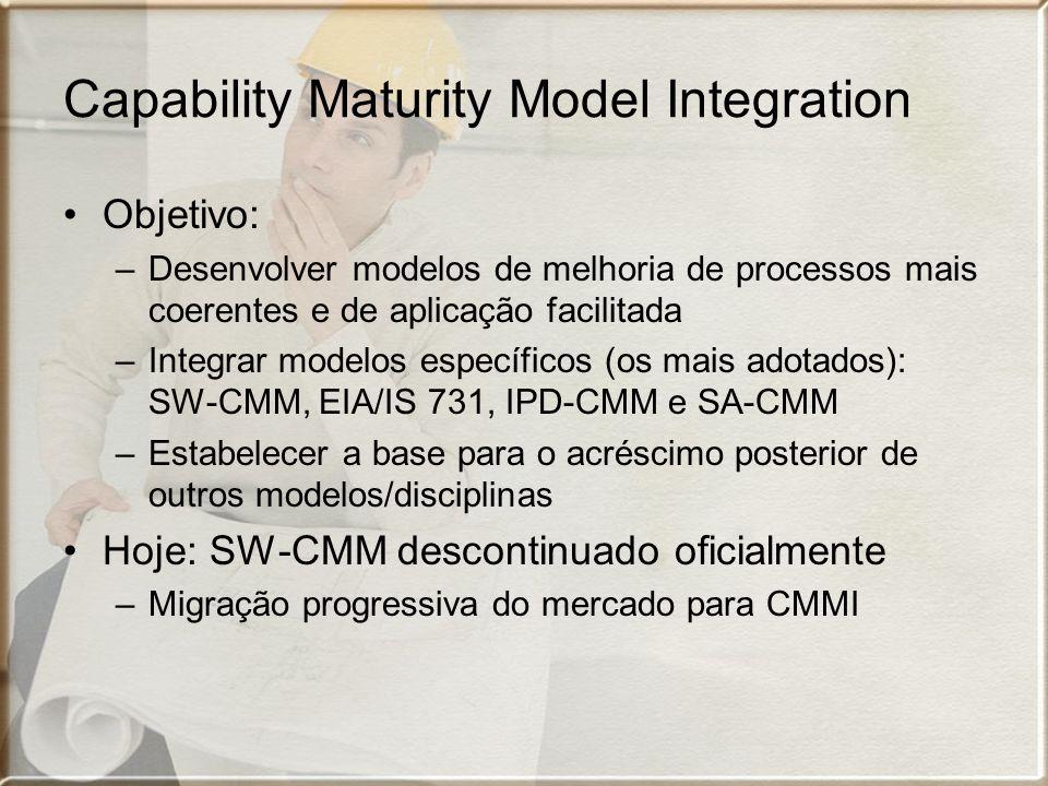 Capability Maturity Model Integration Objetivo: –Desenvolver modelos de melhoria de processos mais coerentes e de aplicação facilitada –Integrar model