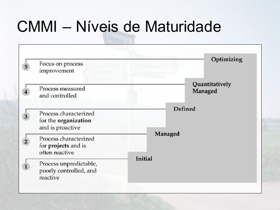 CMMI – Níveis de Maturidade