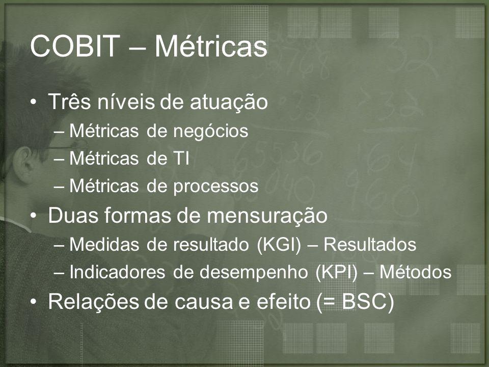 COBIT – Métricas Três níveis de atuação –Métricas de negócios –Métricas de TI –Métricas de processos Duas formas de mensuração –Medidas de resultado (KGI) – Resultados –Indicadores de desempenho (KPI) – Métodos Relações de causa e efeito (= BSC)