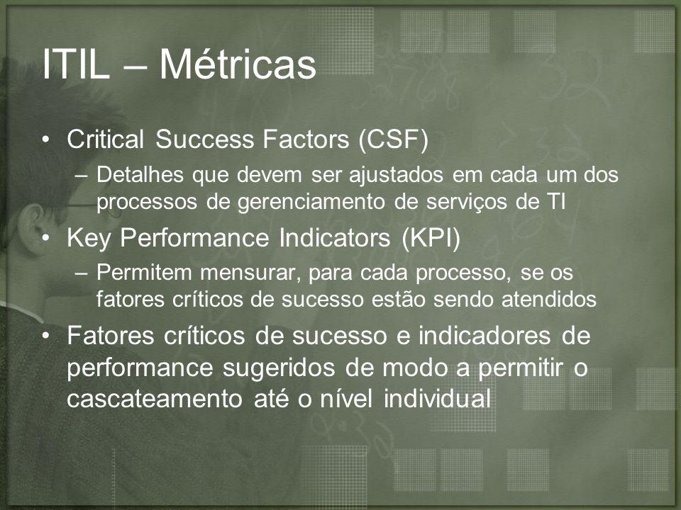 ITIL – Métricas Critical Success Factors (CSF) –Detalhes que devem ser ajustados em cada um dos processos de gerenciamento de serviços de TI Key Performance Indicators (KPI) –Permitem mensurar, para cada processo, se os fatores críticos de sucesso estão sendo atendidos Fatores críticos de sucesso e indicadores de performance sugeridos de modo a permitir o cascateamento até o nível individual