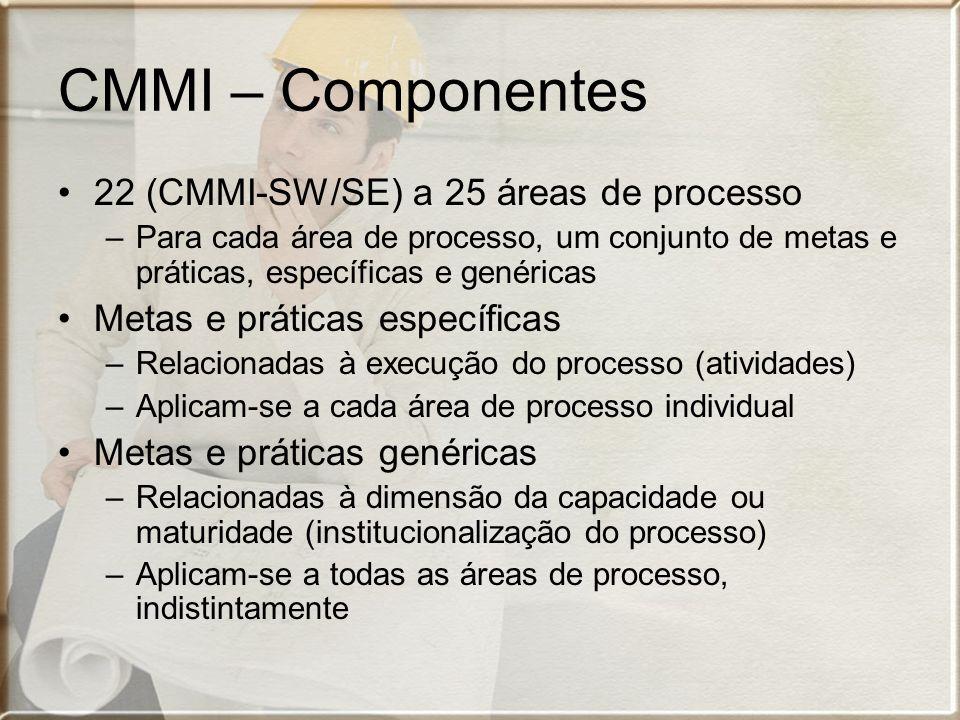 CMMI – Componentes 22 (CMMI-SW/SE) a 25 áreas de processo –Para cada área de processo, um conjunto de metas e práticas, específicas e genéricas Metas e práticas específicas –Relacionadas à execução do processo (atividades) –Aplicam-se a cada área de processo individual Metas e práticas genéricas –Relacionadas à dimensão da capacidade ou maturidade (institucionalização do processo) –Aplicam-se a todas as áreas de processo, indistintamente
