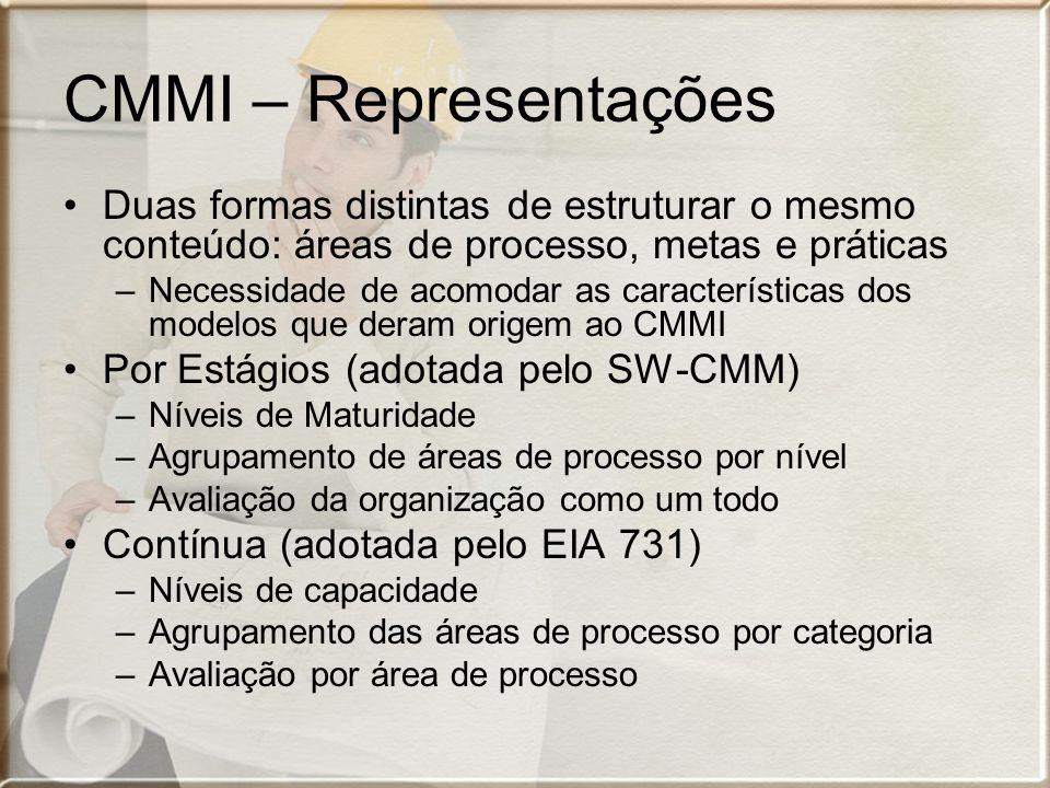 CMMI – Representações Duas formas distintas de estruturar o mesmo conteúdo: áreas de processo, metas e práticas –Necessidade de acomodar as caracterís